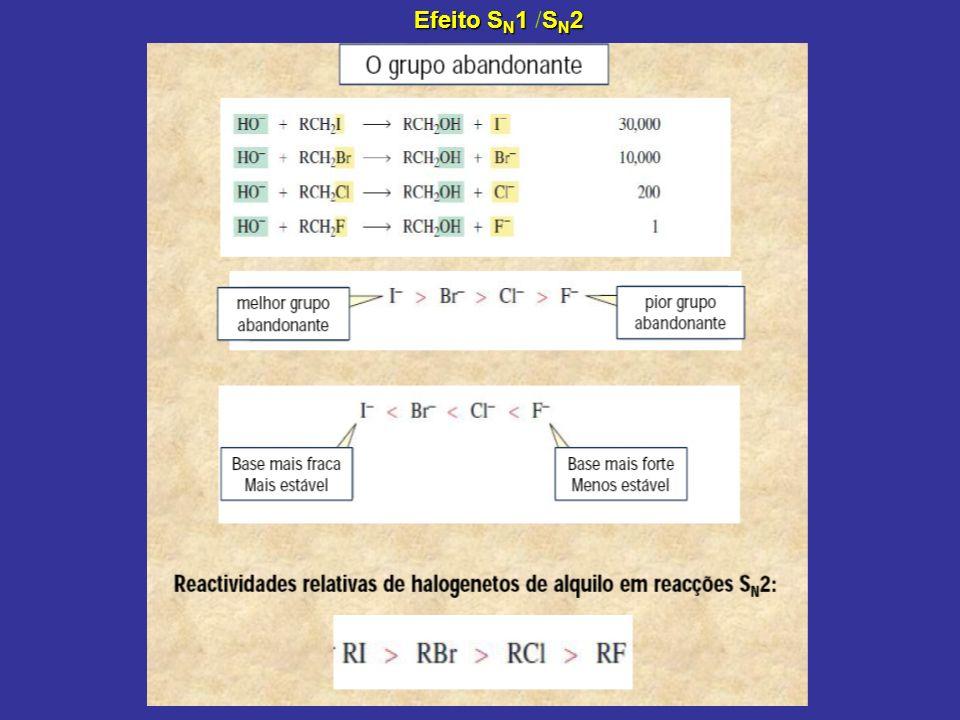 Efeito SN1 /SN2