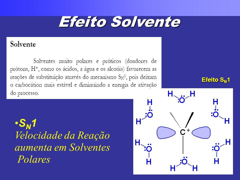 Efeito Solvente SN1 Velocidade da Reação aumenta em Solventes Polares