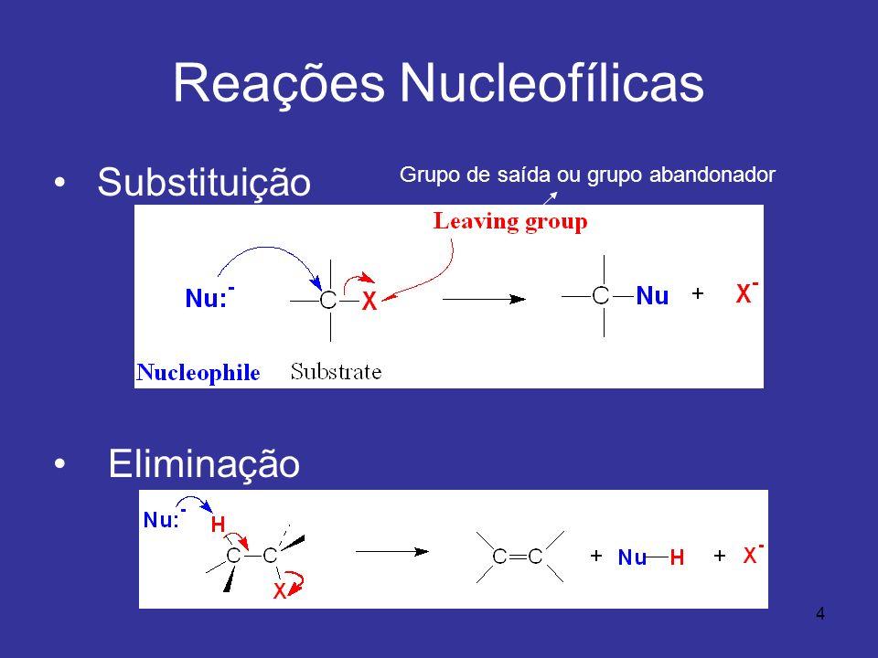 Reações Nucleofílicas