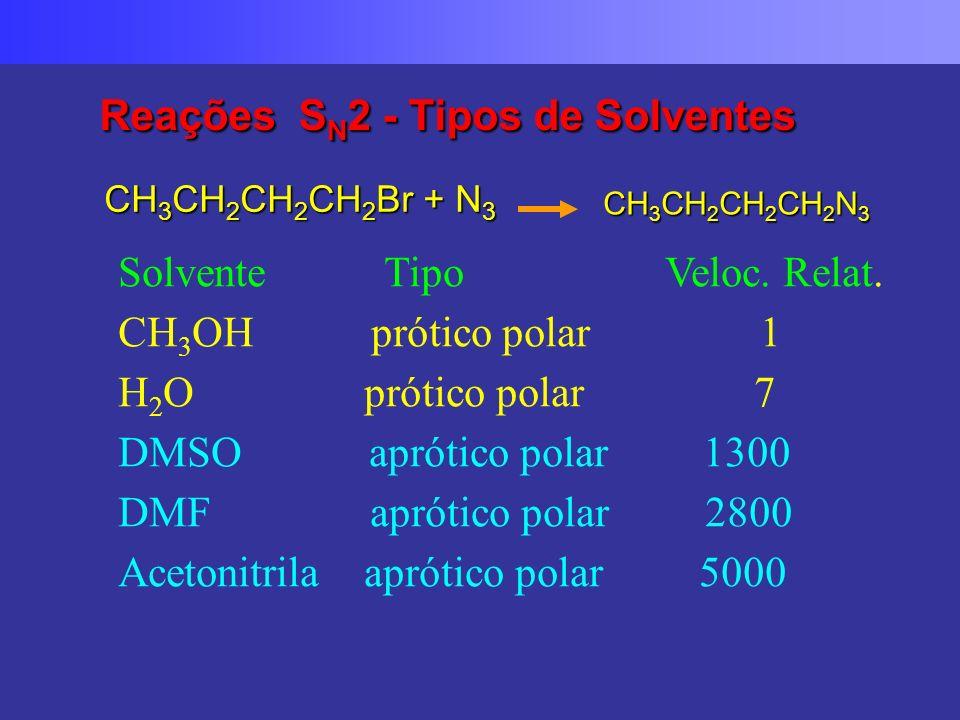 Reações SN2 - Tipos de Solventes