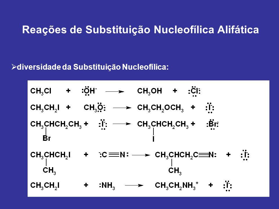Reações de Substituição Nucleofílica Alifática