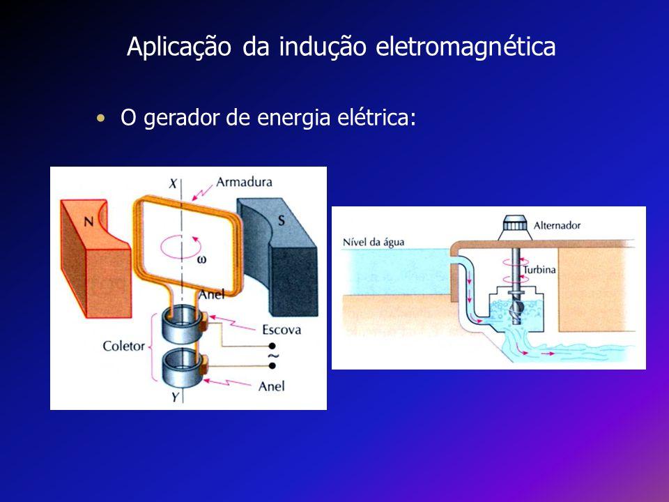 Aplicação da indução eletromagnética
