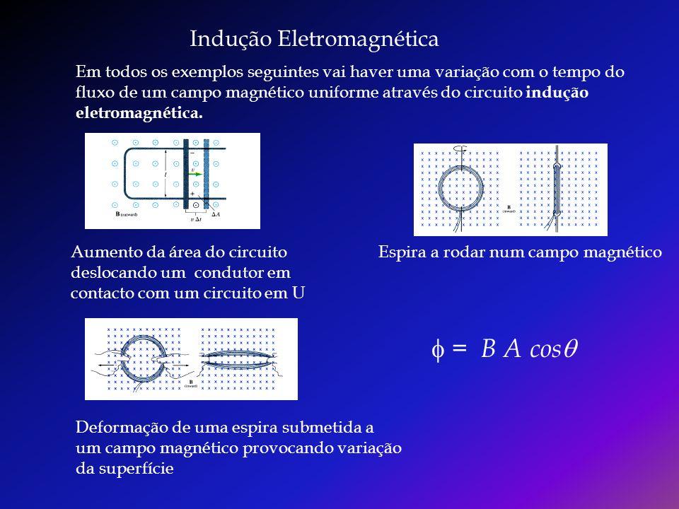  = B A cos Indução Eletromagnética