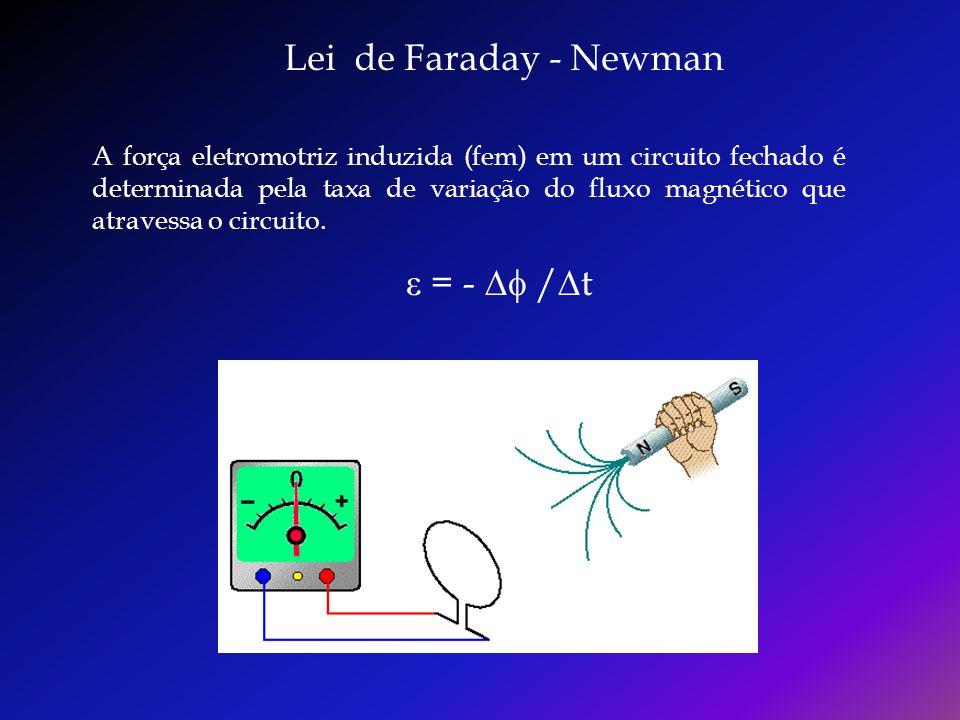 Lei de Faraday - Newman