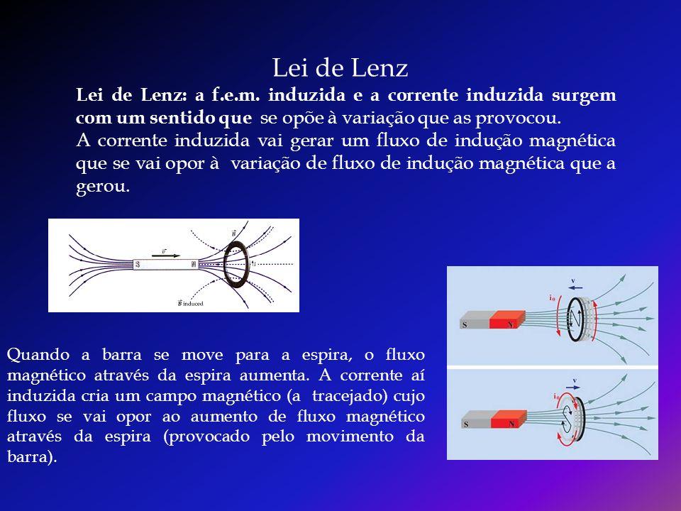 Lei de Lenz Lei de Lenz: a f.e.m. induzida e a corrente induzida surgem com um sentido que se opõe à variação que as provocou.