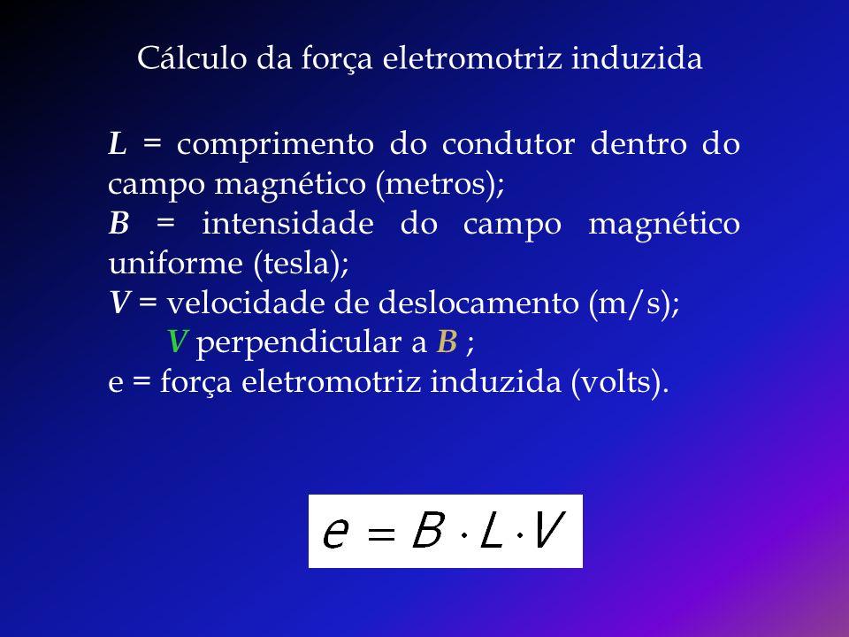 L = comprimento do condutor dentro do campo magnético (metros);