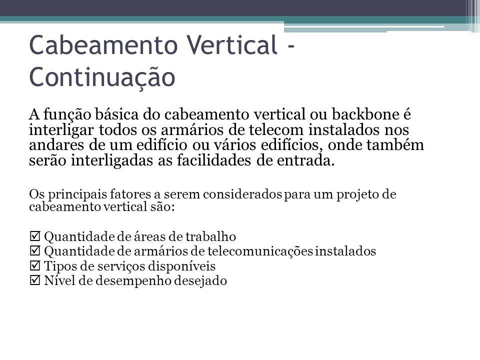 Cabeamento Vertical - Continuação