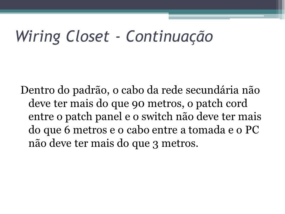 Wiring Closet - Continuação