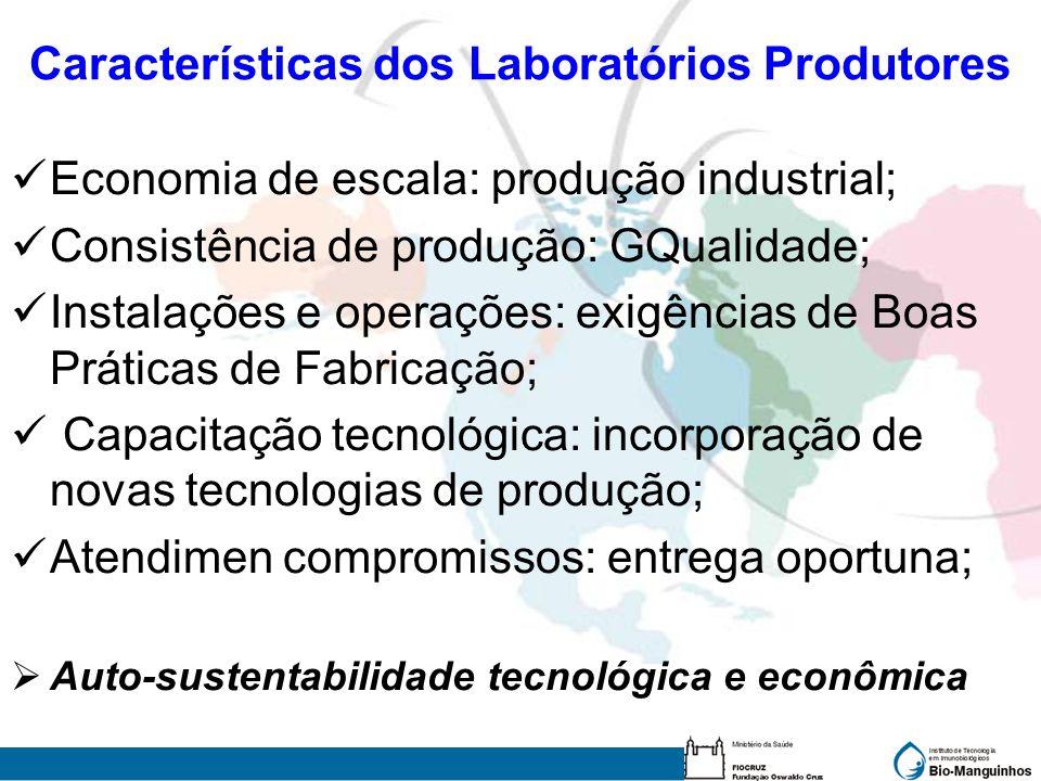 Características dos Laboratórios Produtores