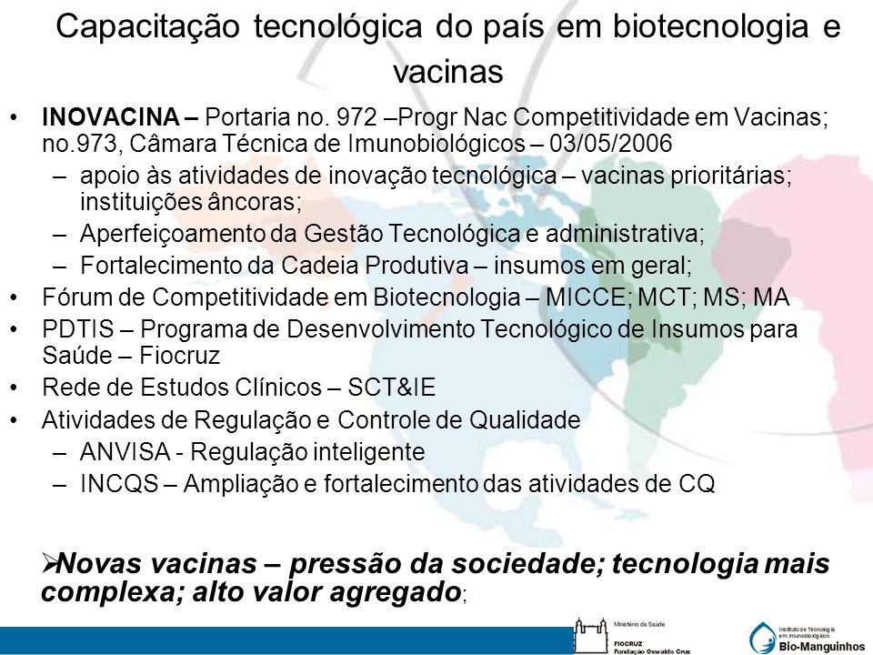 Capacitação tecnológica do país em biotecnologia e vacinas