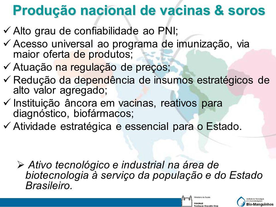 Produção nacional de vacinas & soros