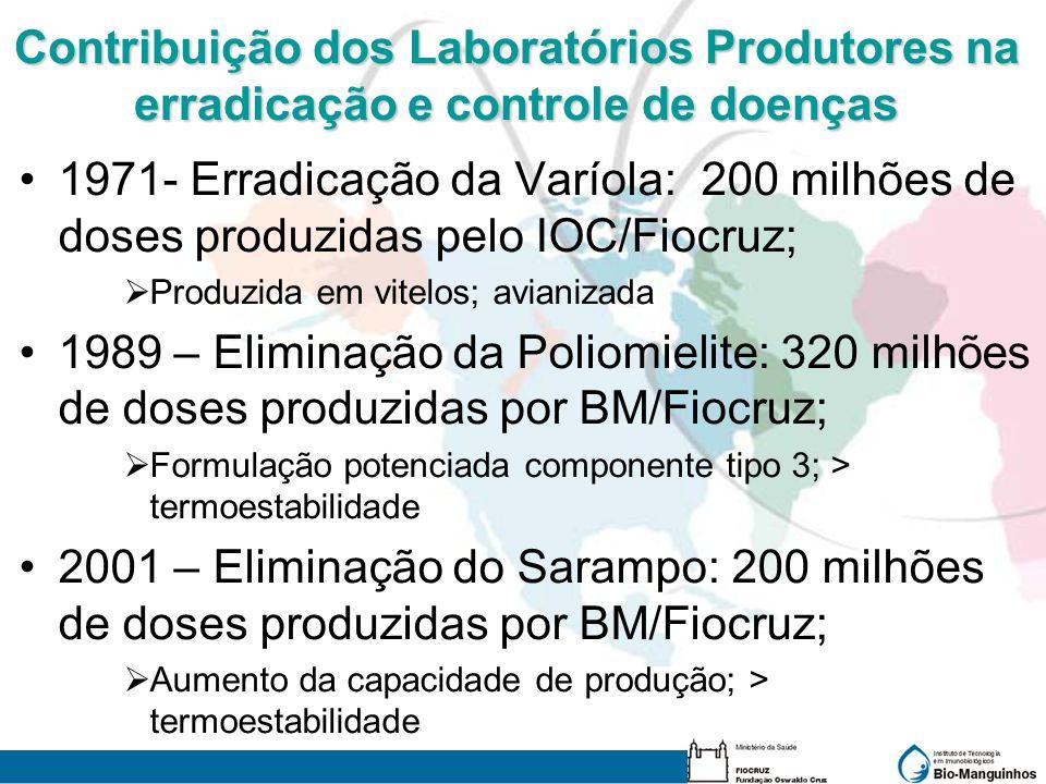 Contribuição dos Laboratórios Produtores na erradicação e controle de doenças