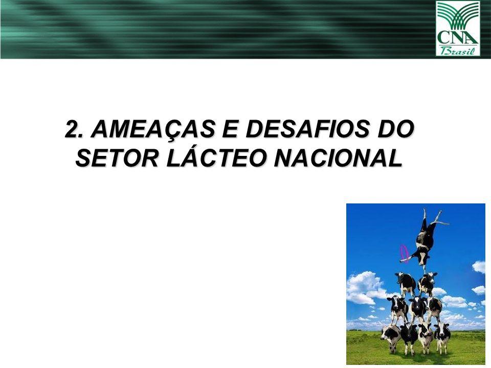 2. AMEAÇAS E DESAFIOS DO SETOR LÁCTEO NACIONAL