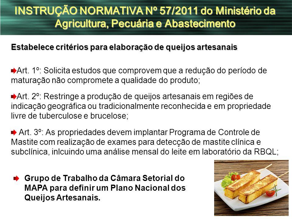 INSTRUÇÃO NORMATIVA Nº 57/2011 do Ministério da Agricultura, Pecuária e Abastecimento