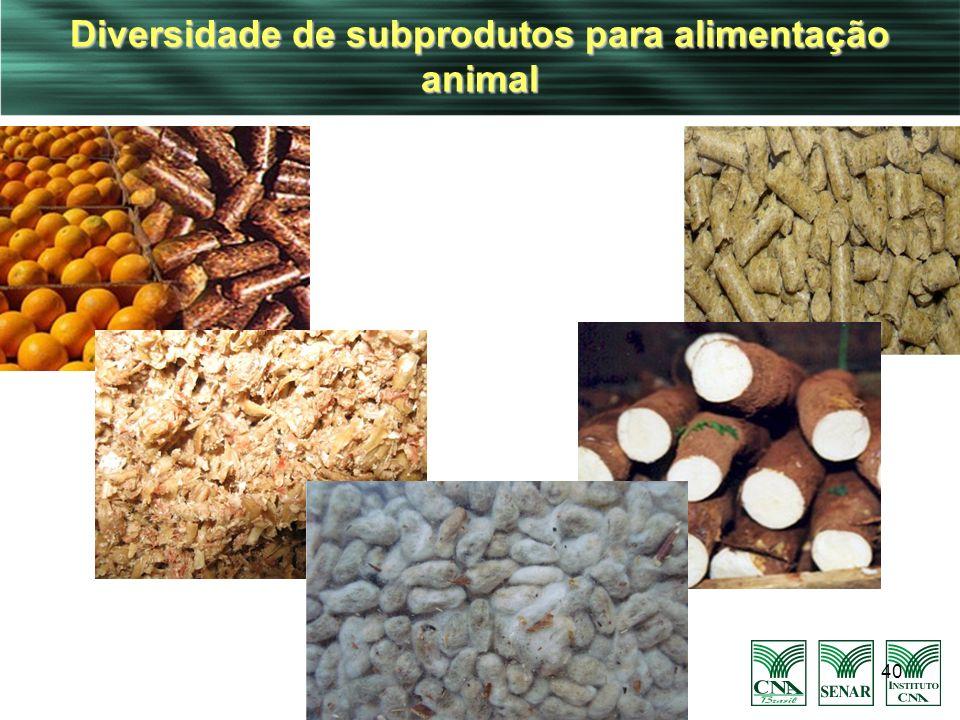 Diversidade de subprodutos para alimentação animal
