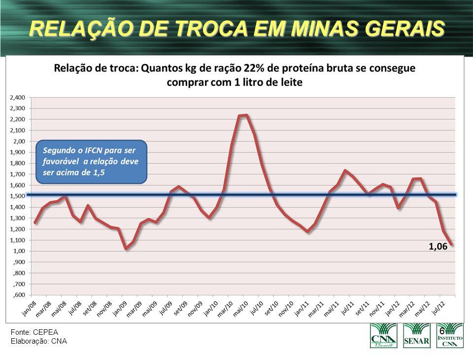 RELAÇÃO DE TROCA EM MINAS GERAIS