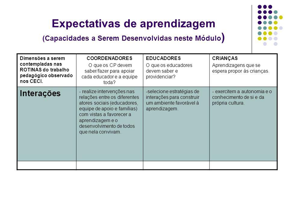Expectativas de aprendizagem (Capacidades a Serem Desenvolvidas neste Módulo)