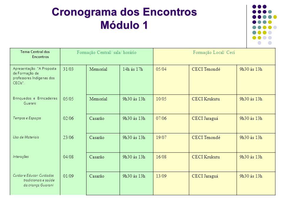 Cronograma dos Encontros Módulo 1
