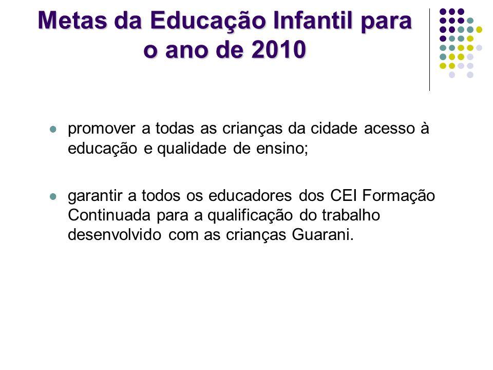 Metas da Educação Infantil para o ano de 2010