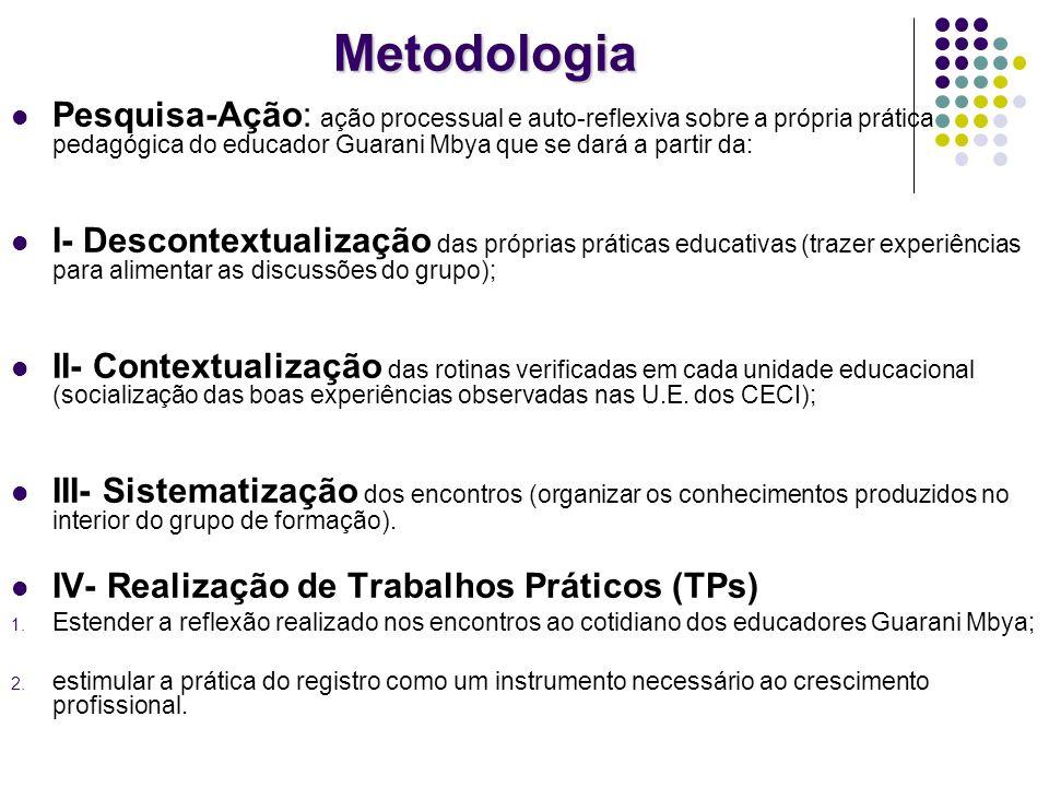 Metodologia Pesquisa-Ação: ação processual e auto-reflexiva sobre a própria prática pedagógica do educador Guarani Mbya que se dará a partir da: