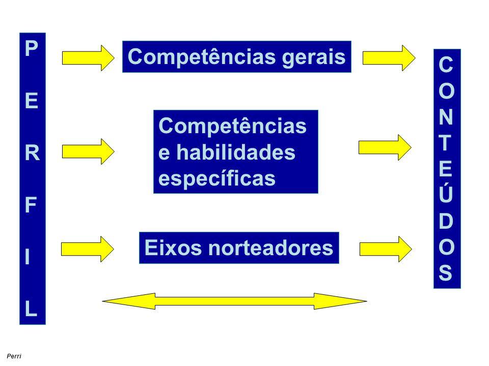 P Competências gerais C E O N R T E F Competências Ú e habilidades D I