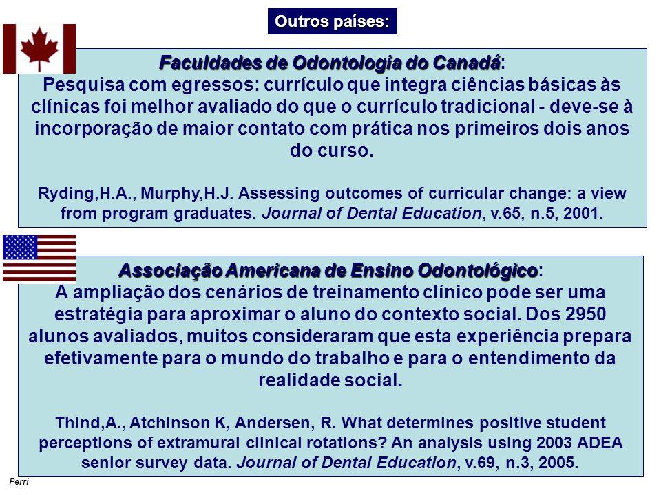 Faculdades de Odontologia do Canadá:
