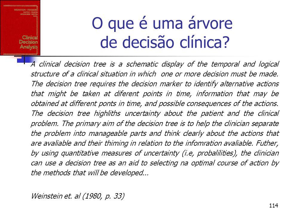 O que é uma árvore de decisão clínica