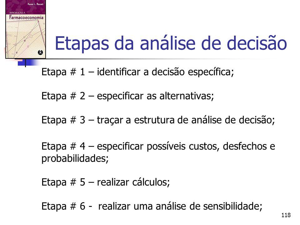 Etapas da análise de decisão