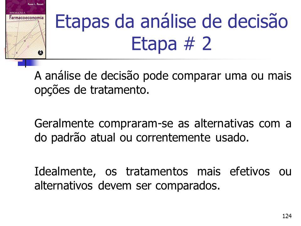 Etapas da análise de decisão Etapa # 2