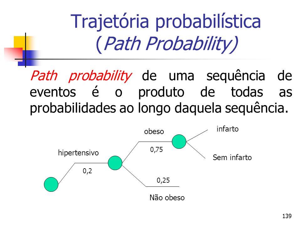 Trajetória probabilística (Path Probability)