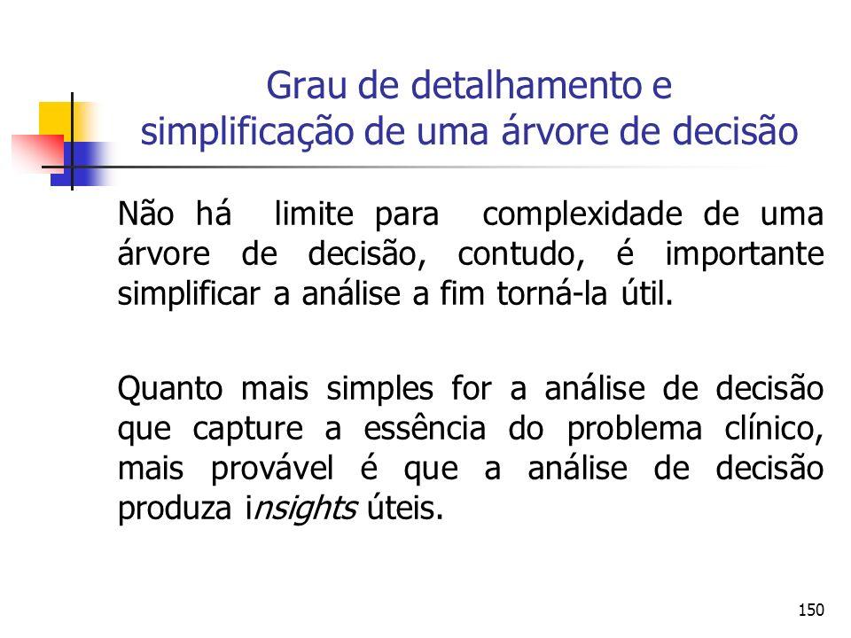 Grau de detalhamento e simplificação de uma árvore de decisão