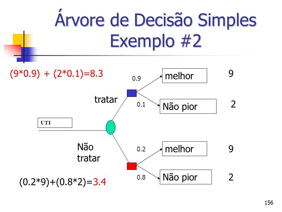 Árvore de Decisão Simples Exemplo #2
