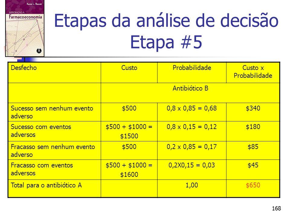 Etapas da análise de decisão Etapa #5