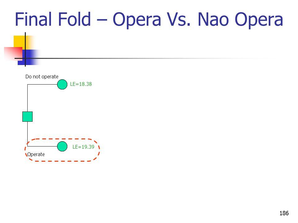 Final Fold – Opera Vs. Nao Opera