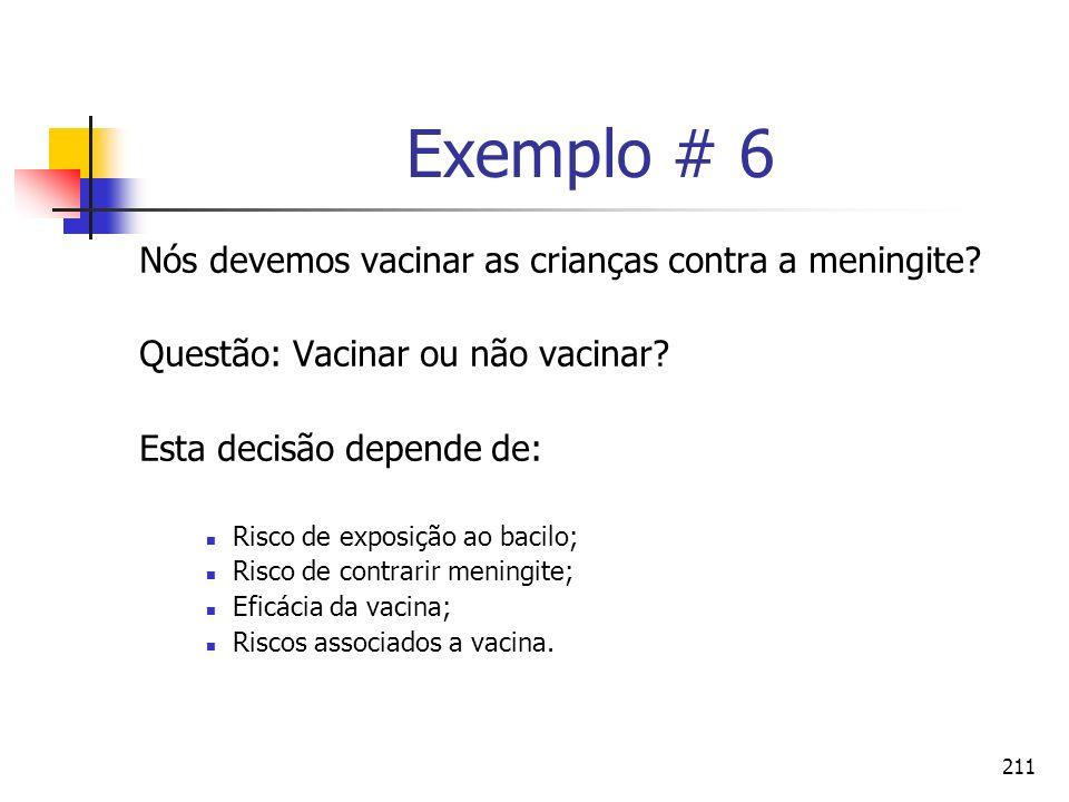 Exemplo # 6 Nós devemos vacinar as crianças contra a meningite