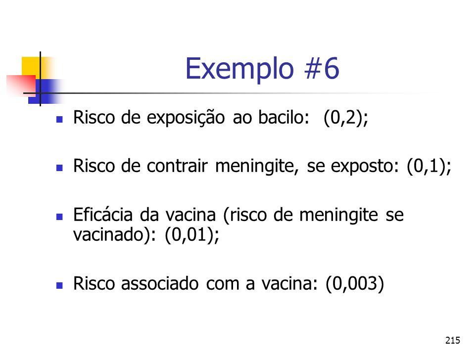 Exemplo #6 Risco de exposição ao bacilo: (0,2);