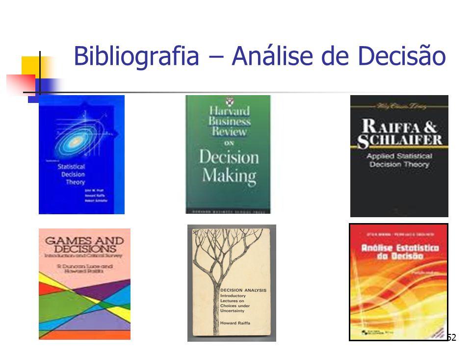 Bibliografia – Análise de Decisão