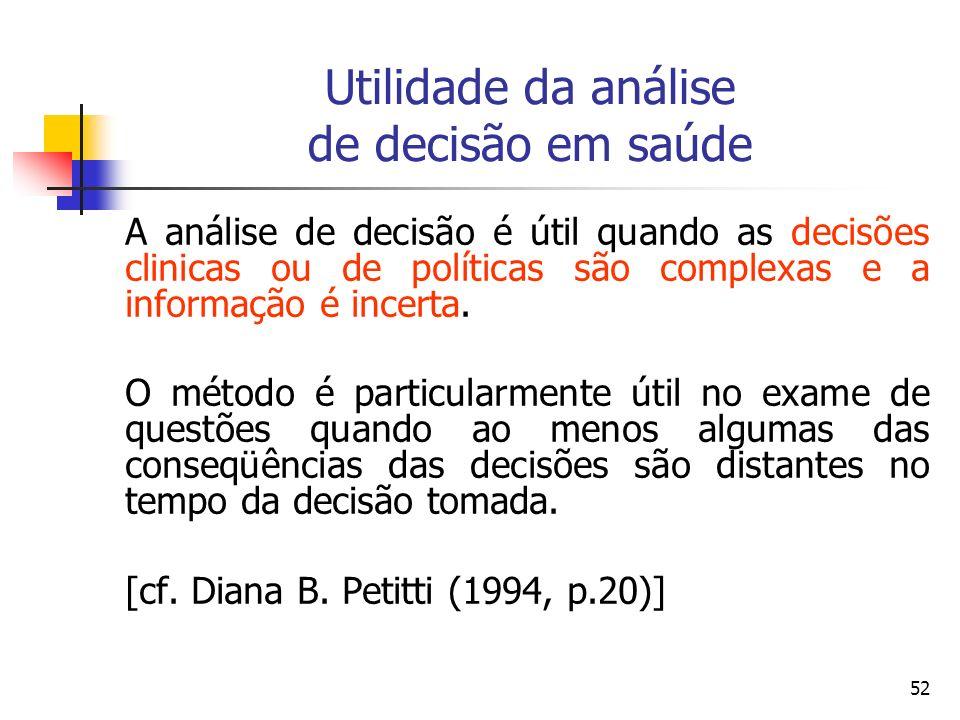 Utilidade da análise de decisão em saúde