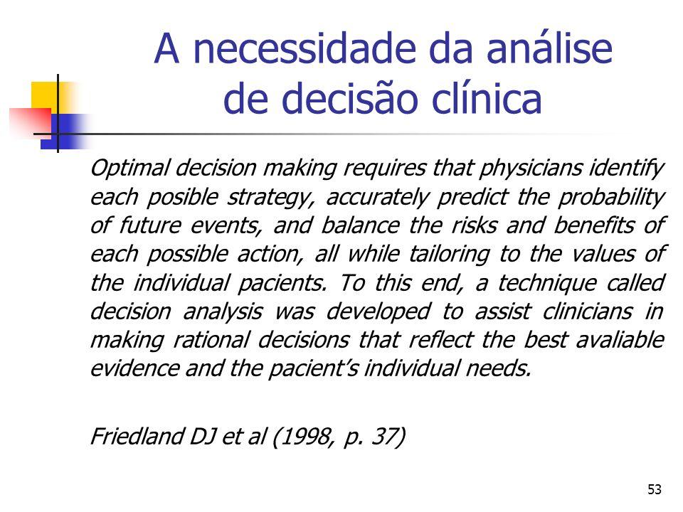 A necessidade da análise de decisão clínica