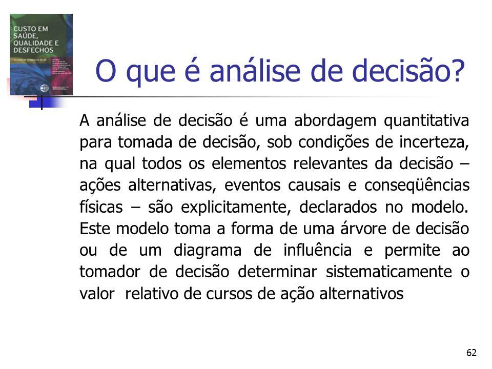 O que é análise de decisão