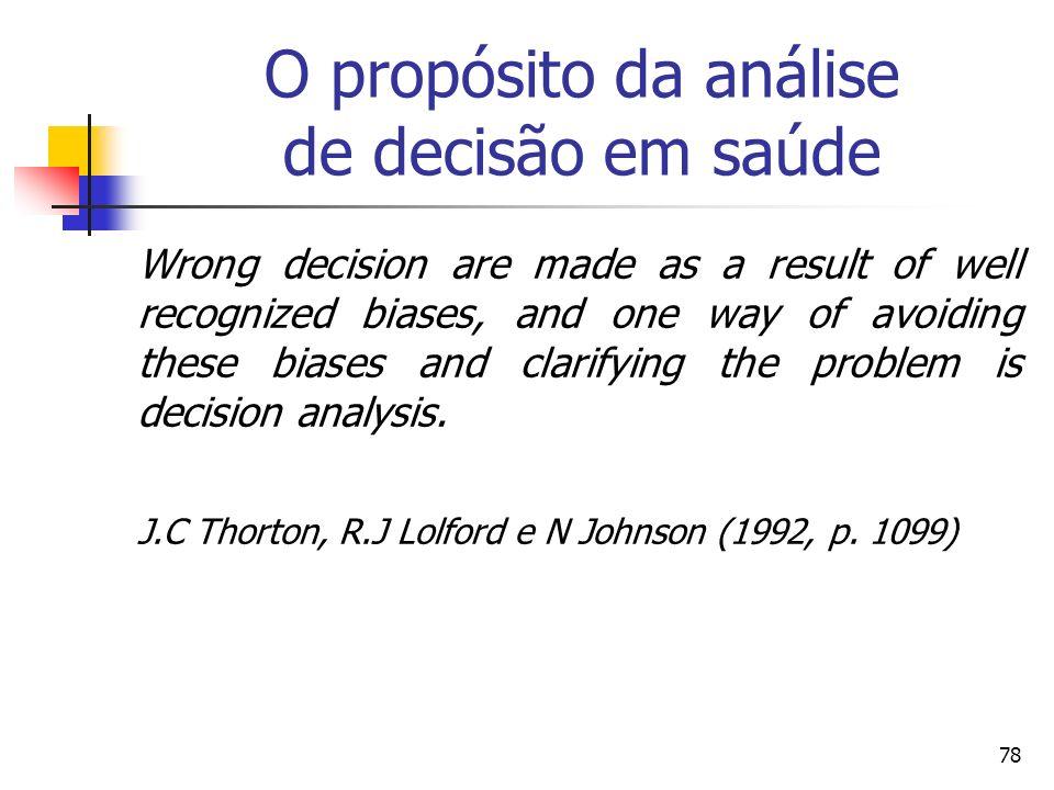 O propósito da análise de decisão em saúde