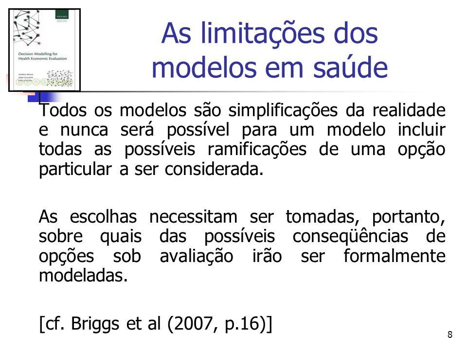 As limitações dos modelos em saúde