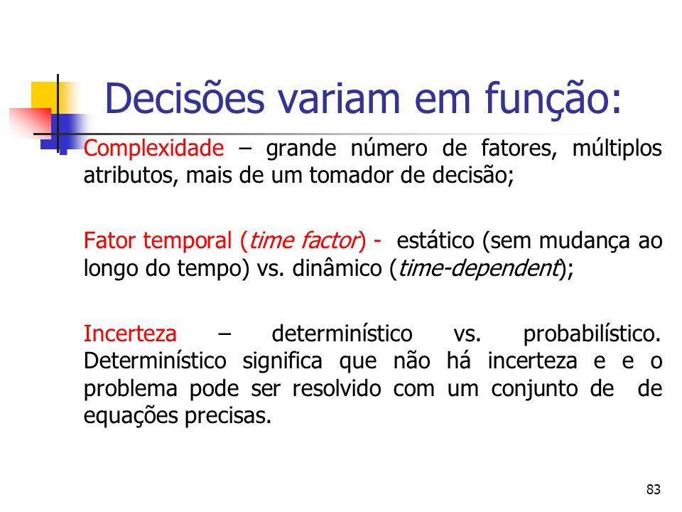 Decisões variam em função: