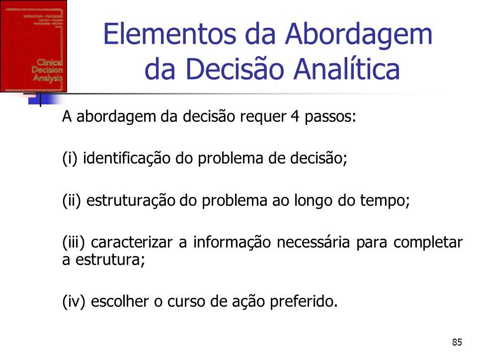 Elementos da Abordagem da Decisão Analítica