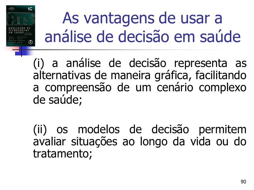 As vantagens de usar a análise de decisão em saúde