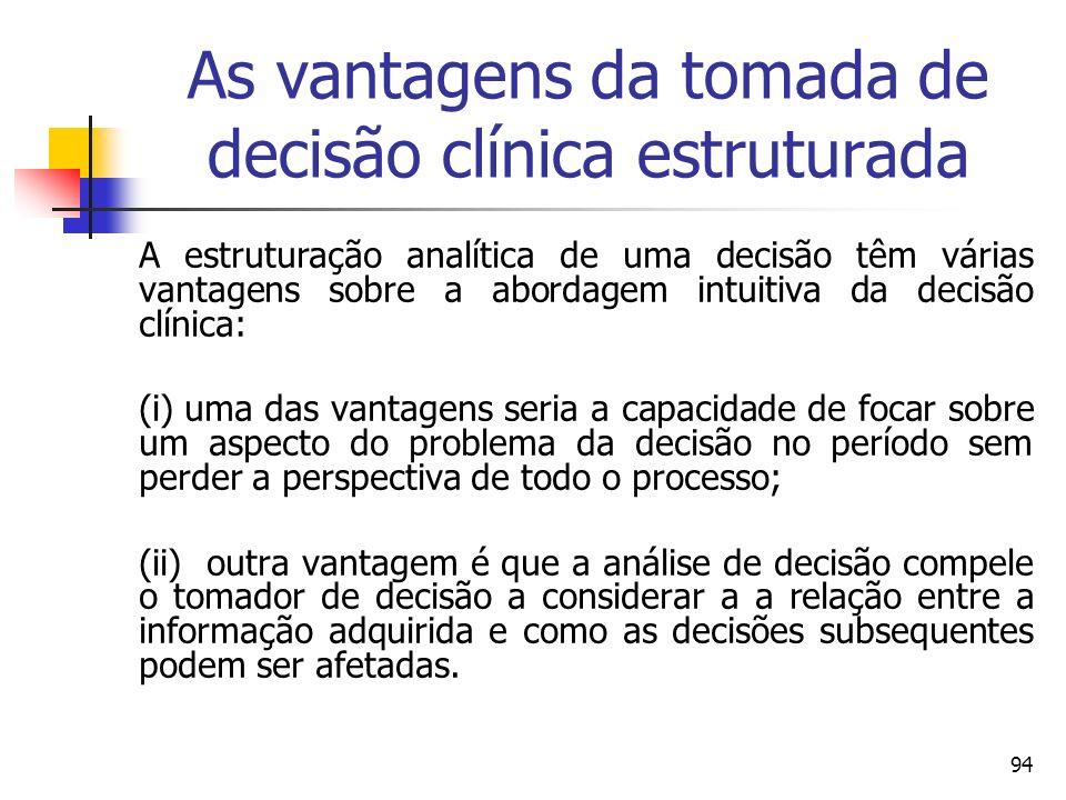 As vantagens da tomada de decisão clínica estruturada
