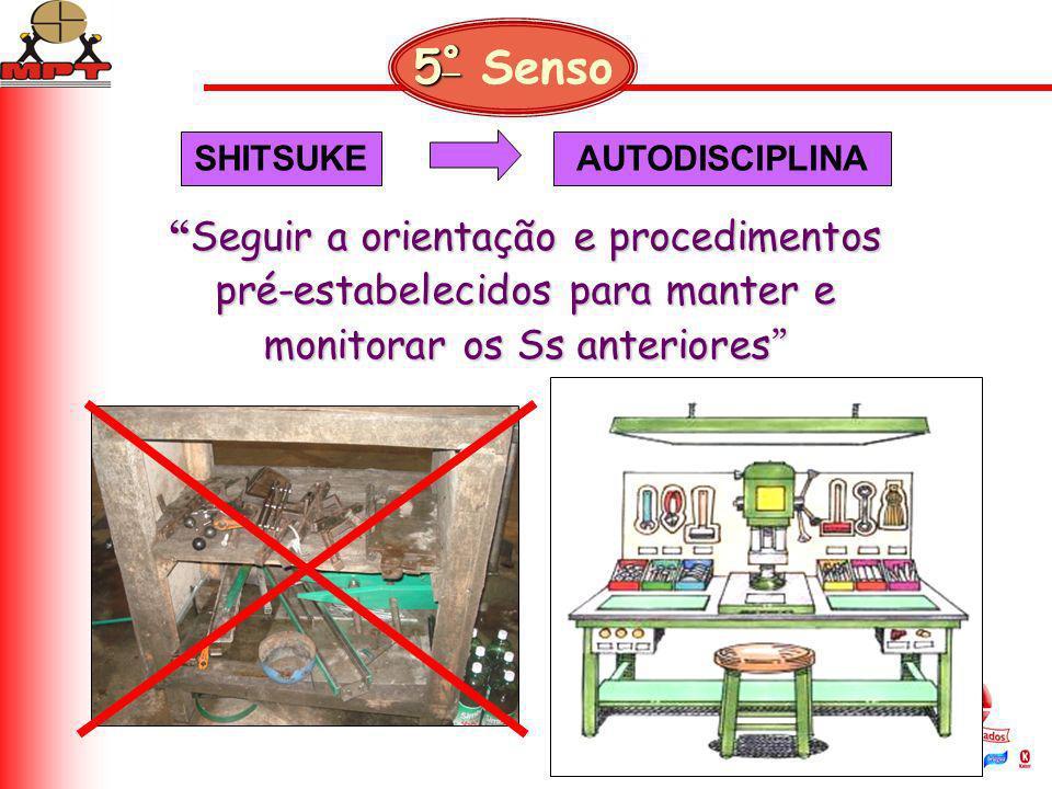 5º Senso SHITSUKE. AUTODISCIPLINA.