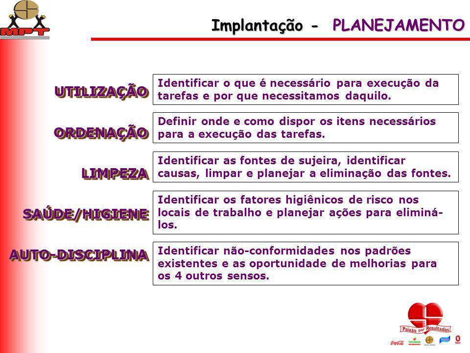Implantação - PLANEJAMENTO