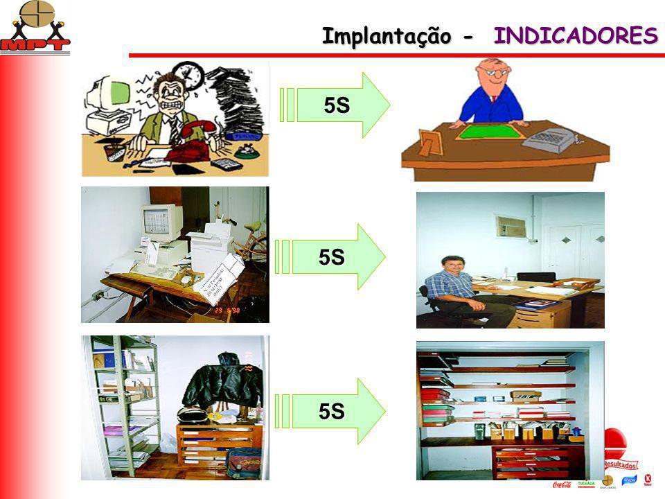 Implantação - INDICADORES