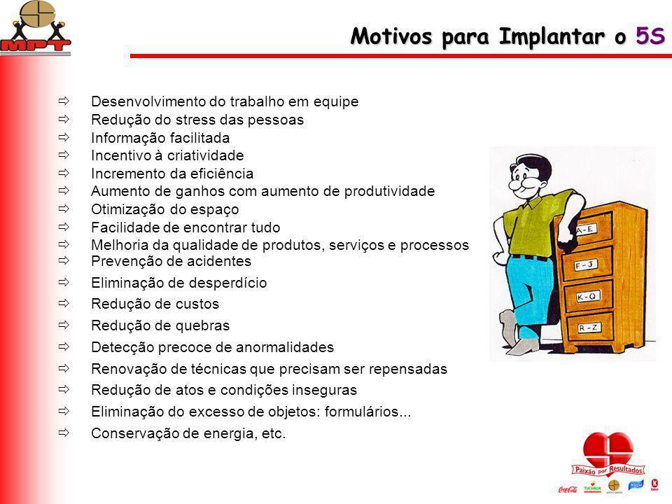 Motivos para Implantar o 5S